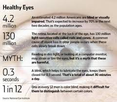 Cure For Night Blindness Closing In On A Cure For Vision Loss Wsj