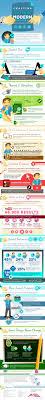 Resume For Tim Hortons Job by 238 Best Resume U0026 Cv Ideas Images On Pinterest Cv Ideas Resume