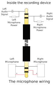 stereo jack wiring diagram carlplant