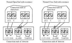 smoke alarm types and connection sarah huang pulse linkedin