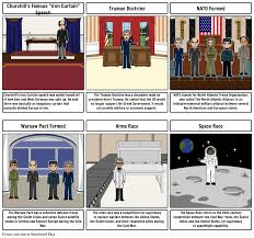 What Is The Iron Curtain Speech Cold War Storyboard Storyboard By Erickmerlan