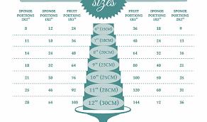 wedding cake cost pricing a wedding cake wedding corners