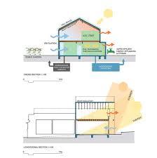doll u0027s house bkk architects architecture lab