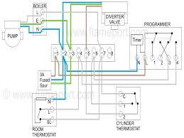 carrier thermostat wiring diagram u0026 medium size of wiring
