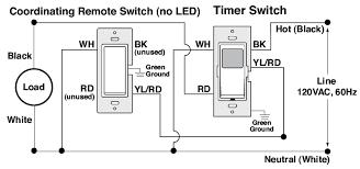 leviton light switch wiring diagram fitfathers me