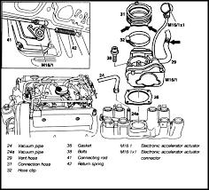 mercedes benz 500sl engine diagram mercedes benz wiring diagram