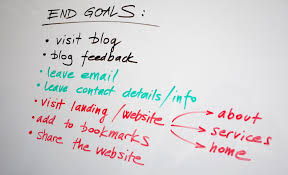 how to write reaction paper step by step making chatbots talk writing conversational ui scripts step by step final version of end goals on the whiteboard
