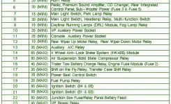 2010 jeep wrangler radio wiring diagram 2010 jeep wrangler speaker