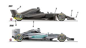 future vision the f1 car 2017 style