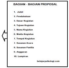 cara membuat proposal ide cara membuat proposal kegiatan avicenna education