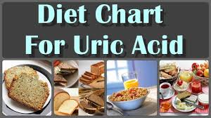diet chart for uric acid levels and control high uric acid in a