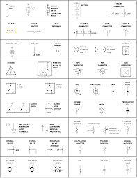 wiring diagram standards diagram wiring diagrams for diy car repairs