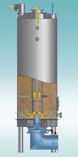 material handling u0026 industrial lift flsmidth flsmidth airlift