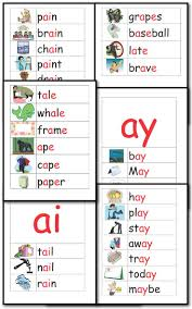 best 20 spelling patterns ideas on pinterest word patterns