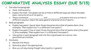 Example Of Poem Analysis Essay Unit 6 Literary Analysis Poetry English 10 Standard 10 4k