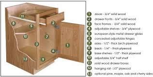 5 Drawer Kitchen Base Cabinet Kitchen Cabinet Base Crafty 5 Assembled 36x34 5x24 In In