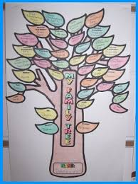 the giving tree lesson plans shel silverstein