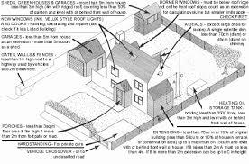 cheltenham builders chelbuild ltd local builders local