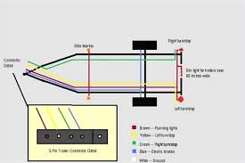 wiring diagram for a 4 wire trailer harness readingrat net tearing