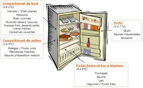 equivalence cuisine trucs astuces cuisine