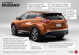 nissan cars in malaysia may 2015 nissan murano details rear