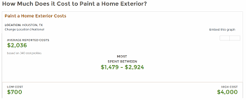 average painting cost interior home painting cost 2017 average painter compare 2017 average exterior house painter costs vs diy pros