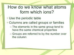 ions u0026 isotopes