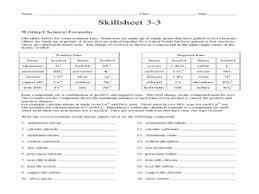printables chemical formula writing worksheet ronleyba