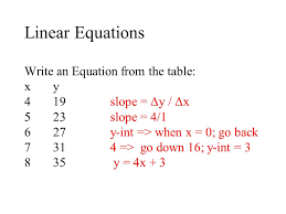 writing linear equations from a table linear equations complete the table xy ppt download