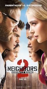 pass the light full movie online free neighbors 2 sorority rising 2016 imdb