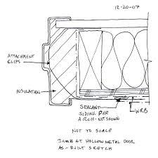 Commercial Metal Exterior Doors Exterior Hollow Metal Door Details Exterior Doors Ideas