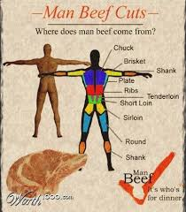 Loin Human Anatomy Which Human Body Part Would You Eat First Quora