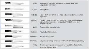 uses of kitchen knives different knives and their uses chart of japanese knife types