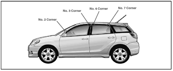 need to replace my rubber window channels toyota nation forum