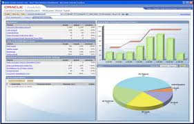 dashboard for e commerce