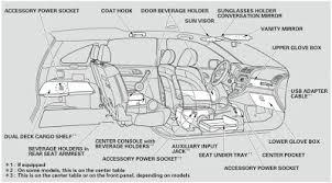 honda car manual honda cars tov 2010 cr v owner s manual reveals secrets honda