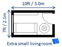 Average Sofa Dimensions by Living Room Size