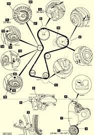 renault laguna wiring diagram diagram images wiring diagram