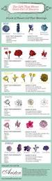 Trees And Their Meanings Names Of Flowering Trees With White Flowers Images Of Flowers And