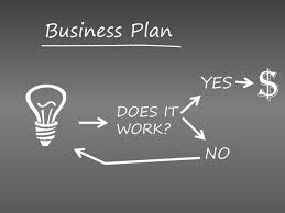 how to draw up a business plan and how to adapt it over time