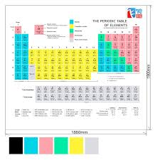 Periodic Table Shower Curtain Big Bang Theory Periodic Table Shower Curtain Big Bang Theory Aviongoldcorp
