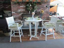 Outdoor Patio Furniture Manufacturers by Patio Furniture