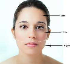 What Causes Blind Pimples In Adults Chin And Jawline Break Outs What Is Your Acne Saying About Your