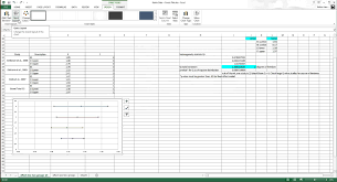 Sas 70 Report Exle by How To Create A Forest Plot In Excel