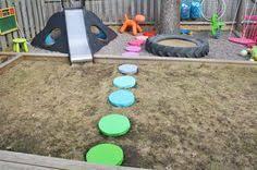 Backyard Play Ideas Backyard Play Ideas