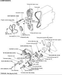 2005 hyundai elantra water 2001 sonta 4cly water timing belt procedure