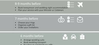 wedding checklist book how to plan a wedding with our wedding checklist the wedding