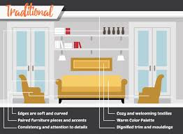 Types Of Styles In Interior Design 18 Types Of Living Room Styles Pictures U0026 Examples For 2017