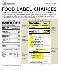 Nutrition Case Study     Harrison Drake Pet Food SlideShare