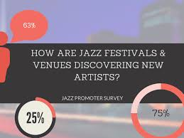 international journalism festival crowdfunding for nonprofits tips from 40 international jazz festival venue promoters survey
